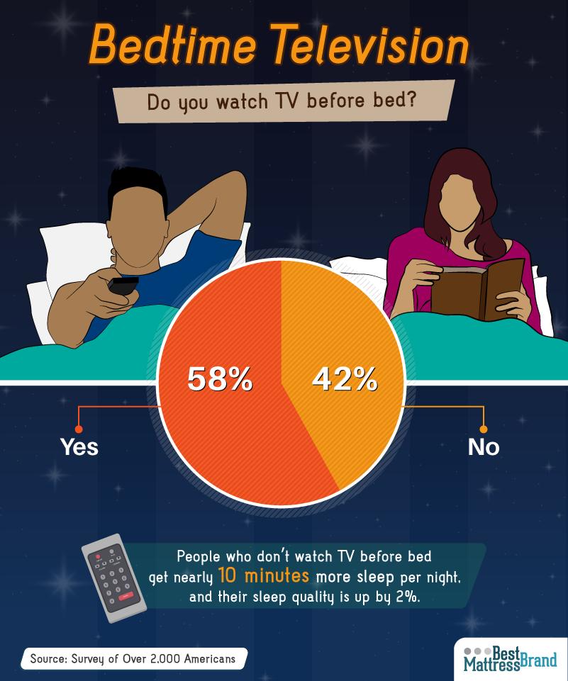 Bedtime TV