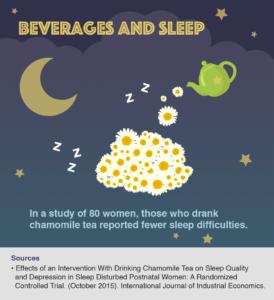 beverages to drink before sleep