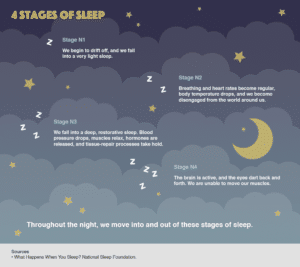 finding the best solutions to a better night's sleep