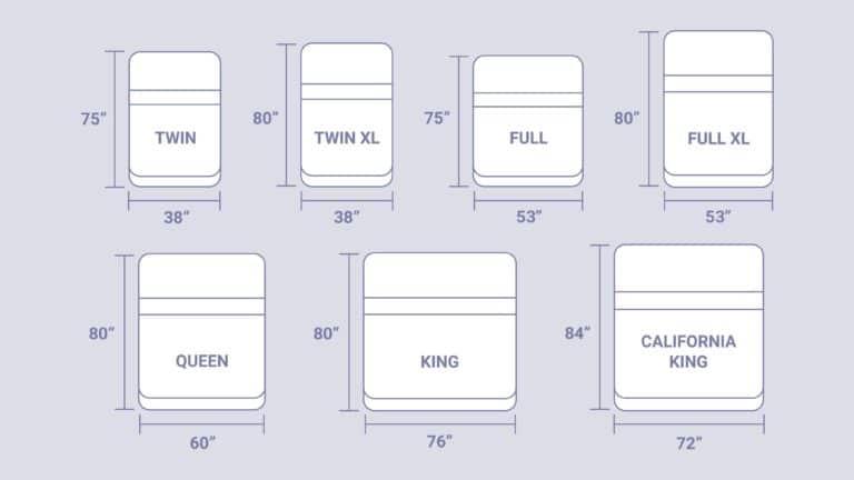 Mattress-Sizes-Dimensions