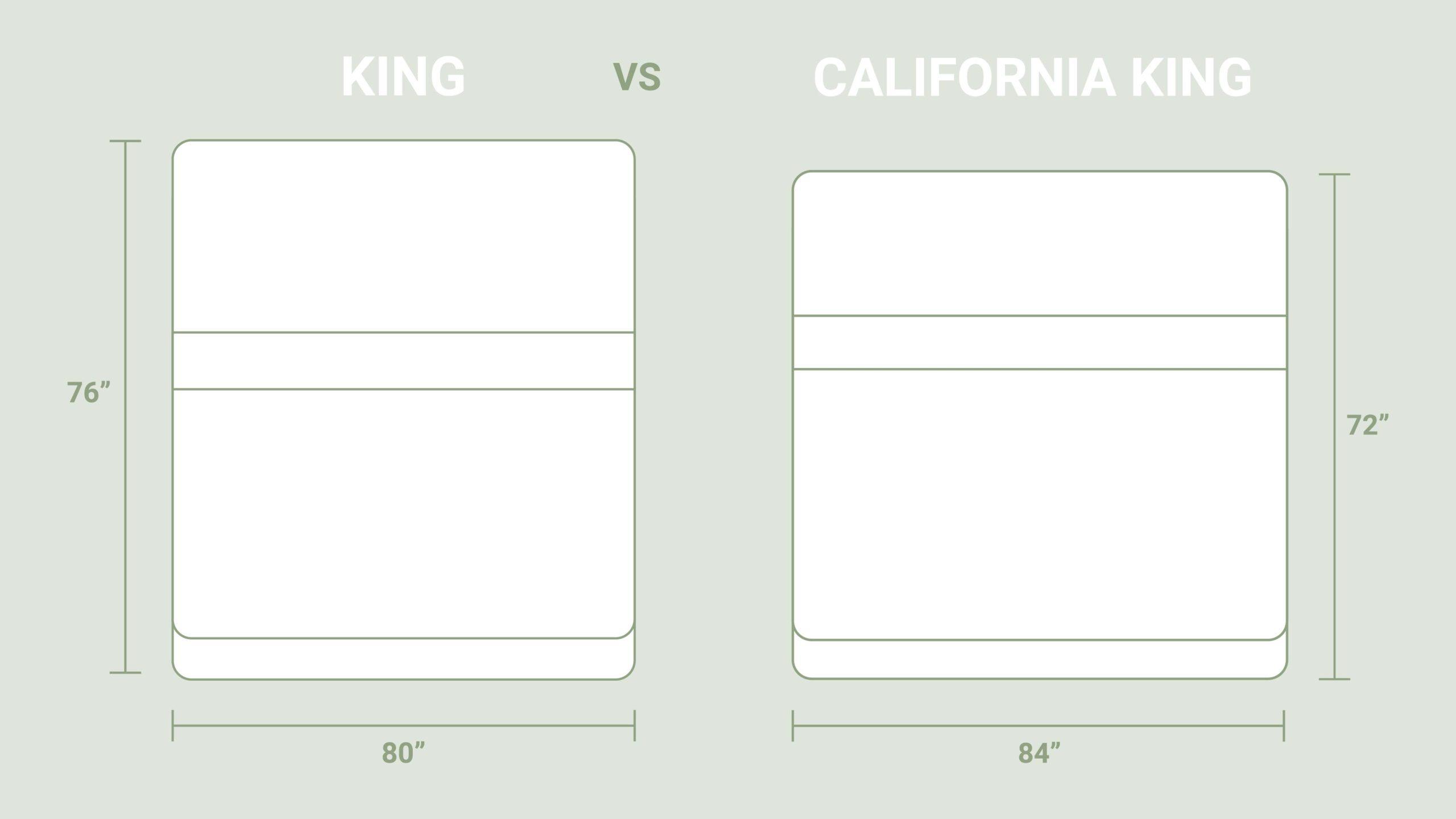 King-Vs-California-King-Mattress